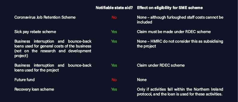 Bounce Back RD Tammy Insight table for website